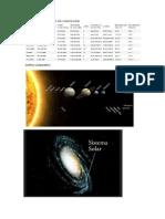 Dimensiones planetas