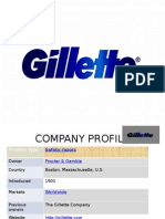 SOWT analysis of Gillette