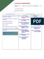 Ressources complémentaires politique de la concurrence.doc
