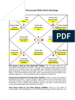 1 Aries Ascendant Horoscope Birth Chart Astrology