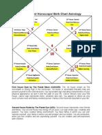 4 Cancer Ascendant Horoscope Birth Chart Astrology