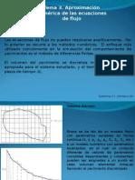 Simulacion Matematica de Yacimientos