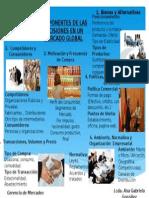 Componentes de las decisiones en un mercado global. Ana Gabriela Gonzalez