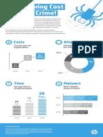 HP Ponemon Infographic