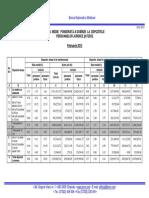 Rata medie ponderată a dobînzii la depozitele persoanelor juridice şi fizice