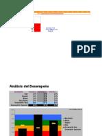 nuevos Diagramas en Excel