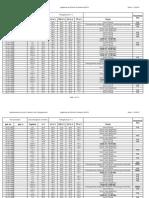 DSH Ergebnisse 2015 02