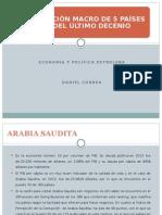 Comparación Macroeconómica de 5 países OPEP