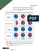 AUTOEVALUACION DEL PME (2).pdf