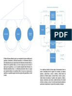 Tabla Economica - Flujo Circular Macroeconomico.pdf