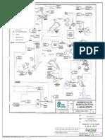 FIGURA 4.4.4 a Diagrama Flujo Agua proyecto Conga