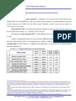 Evoluţia indicatorilor monetari