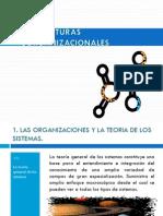 Estructuras Organizacionales-cap 1 de 10