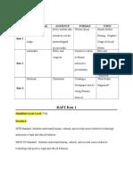 raft task cards for website