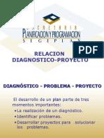 03 DIAGNÓSTICO - PROBLEMA - PROYECTO.ppt