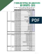 Tabela COPA JABAQUARA 2015 MVSports