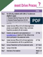 RB Recruitment Drive Process