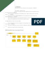 HSDPA Analysis