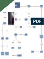 Mapa Conceitual_Filosofia e Etica_Cap1