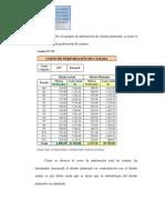 Costo de Perforación Radial