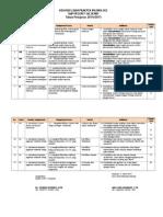 Kisi-kisi Ujian Praktek Ipa Biologi 14-15