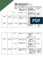 Rancangan Pelajaran Tahunan P&K Ting. 2 2010