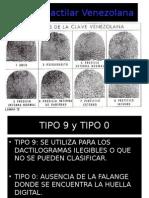 Clave Dactilar Venezolana