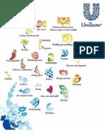 54582101 Internship Report on Unilever Bangladesh Libre