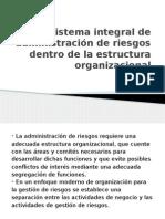 Sistema Integral de Administración de Riesgos