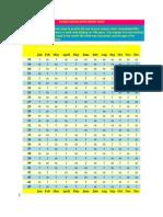Ancient Chinese Birth Gender Chart.pdf