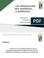 Diagramas de Deformación de Materiales Metálicos, Cerámicos