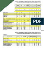 RHPP-C311530-DPR_ 13-03-15_INTERNAL