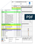 AmAL HRSG Schedule.pdf