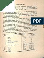 Gopinath Kaviraj Abhinandan Grantha - Akhil Bharatiya Sanskrit Parishad_Part5