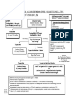 Diabetes Algorithm Mar 11