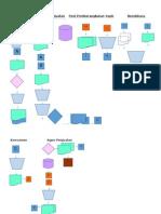 laporan sistem informasi akuntansi PT Kramatdjati