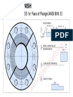 ANSI B16.5