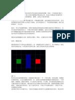 A星算法中文详解