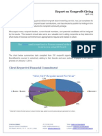 BoardAssist 2015 Report on Nonprofit Giving