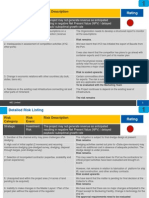 Sample Risk Register- For Reference