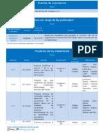 Legislativo Al Día (23.3.2015)