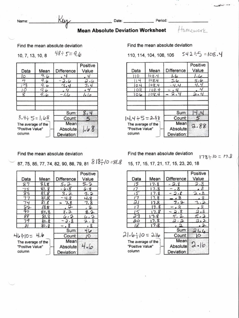 worksheet. Mean Absolute Deviation Worksheet. Grass Fedjp ...