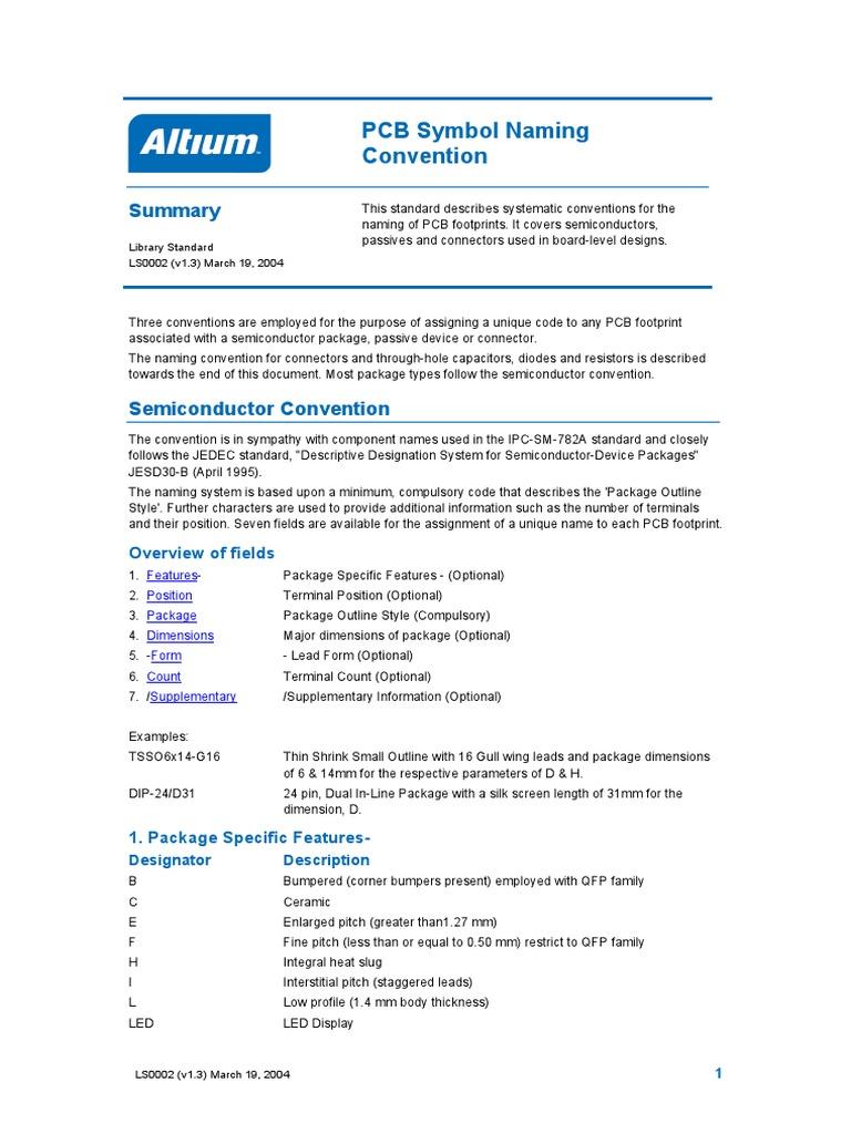 Altium Tutorial] Pcb Symbol Naming Convention | Printed