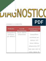 diagnostico nutricional 2