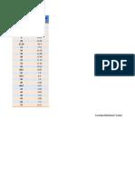 valoraciones conductimetricas prática de laboratorio
