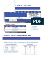 Selection Chart and Speed Chart Parameters