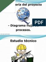 m10ingenieradelproyectoydiagramaflujodeproceso-120508111856-phpapp01