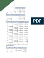 iteraciones de metodo de posicion falsa, secante