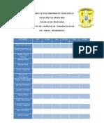 Listado de Guardia Traumatologia y ortopedia
