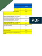 Capacitaciones Presenciales MARZO 2015